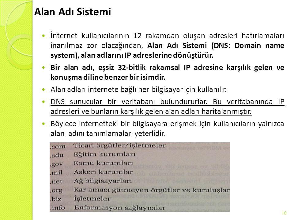 Alan Adı Sistemi İnternet kullanıcılarının 12 rakamdan oluşan adresleri hatırlamaları inanılmaz zor olacağından, Alan Adı Sistemi (DNS: Domain name sy
