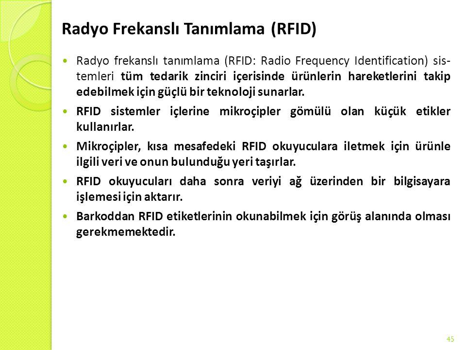 Radyo Frekanslı Tanımlama (RFID) Radyo frekanslı tanımlama (RFID: Radio Frequency Identification) sis temleri tüm tedarik zinciri içerisinde ürünleri