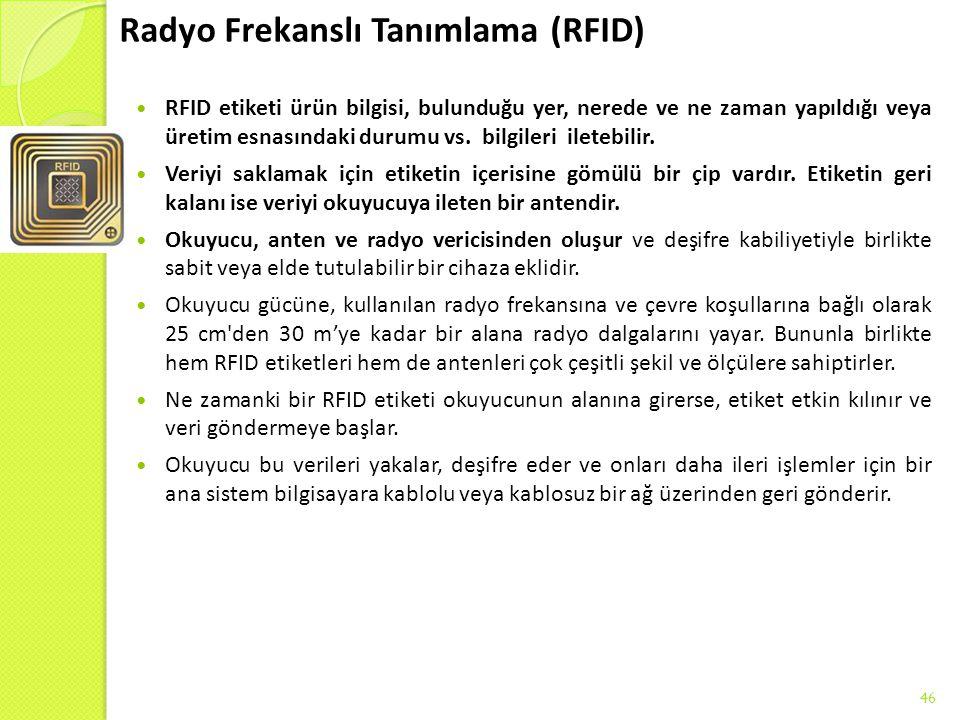 Radyo Frekanslı Tanımlama (RFID) RFID etiketi ürün bilgisi, bulunduğu yer, nerede ve ne zaman yapıldığı veya üretim esnasındaki durumu vs. bilgileri i