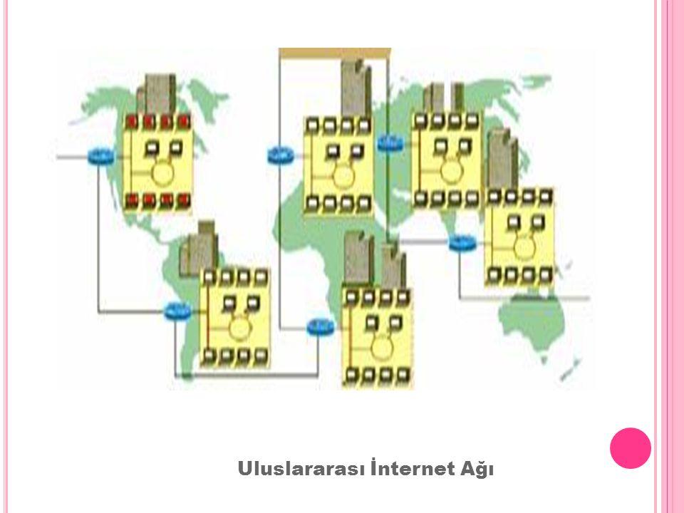Uluslararası İnternet Ağı