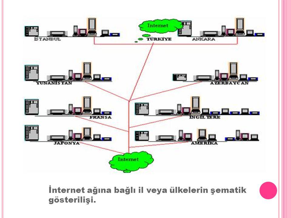 İnternet ağına bağlı il veya ülkelerin şematik gösterilişi.