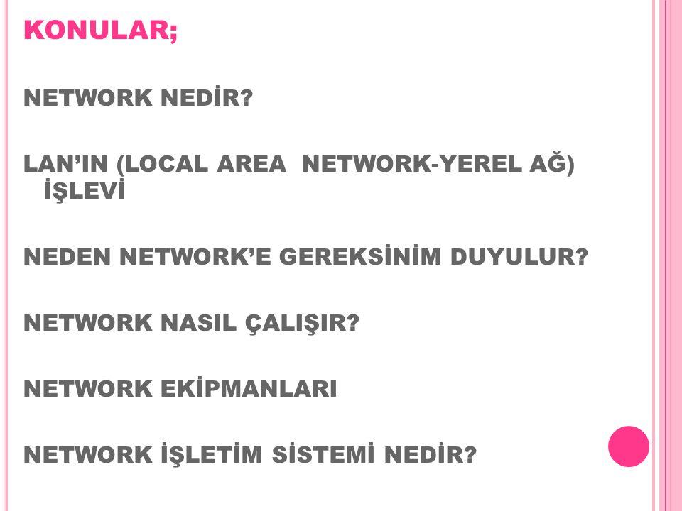 KONULAR; NETWORK NEDİR? LAN'IN (LOCAL AREA NETWORK-YEREL AĞ) İŞLEVİ NEDEN NETWORK'E GEREKSİNİM DUYULUR? NETWORK NASIL ÇALIŞIR? NETWORK EKİPMANLARI NET