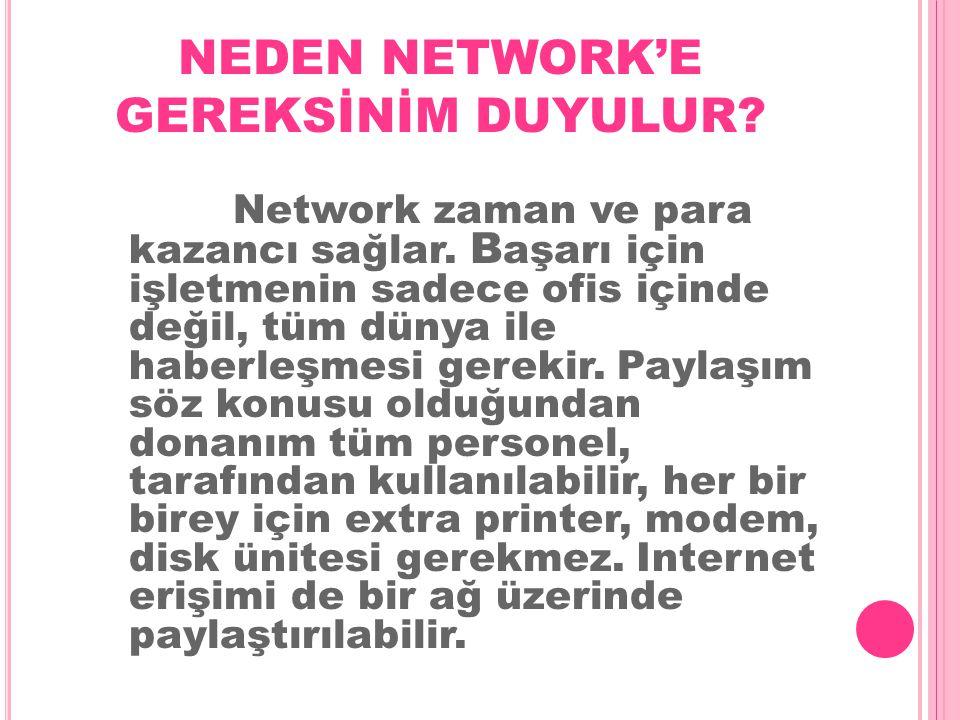 NEDEN NETWORK'E GEREKSİNİM DUYULUR? Network zaman ve para kazancı sağlar. B aşarı için işletmenin sadece ofis içinde değil, tüm dünya ile haberleşmesi