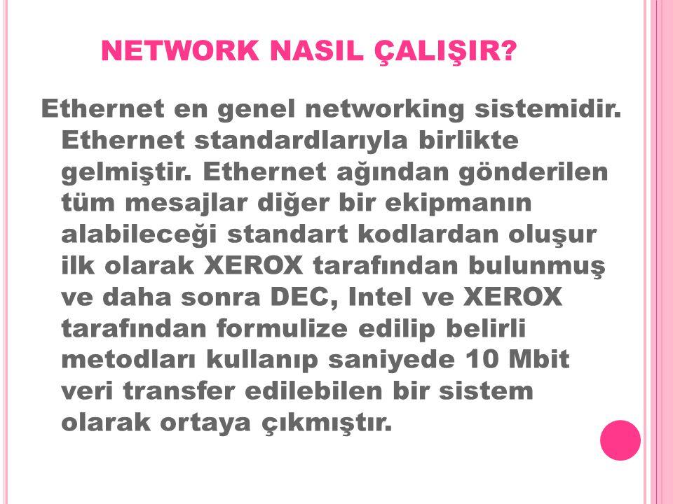 NETWORK NASIL ÇALIŞIR? Ethernet en genel networking sistemidir. Ethernet standardlarıyla birlikte gelmiştir. Ethernet ağından gönderilen tüm mesajlar