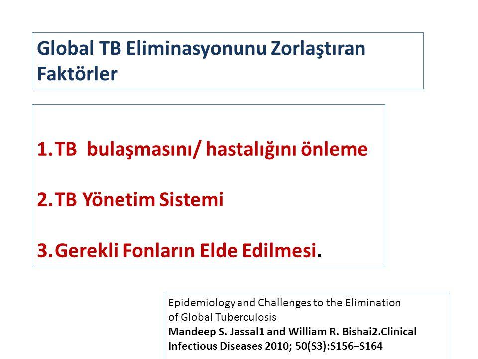 1.TB bulaşmasını/ hastalığını önleme 2.TB Yönetim Sistemi 3.Gerekli Fonların Elde Edilmesi. Epidemiology and Challenges to the Elimination of Global T