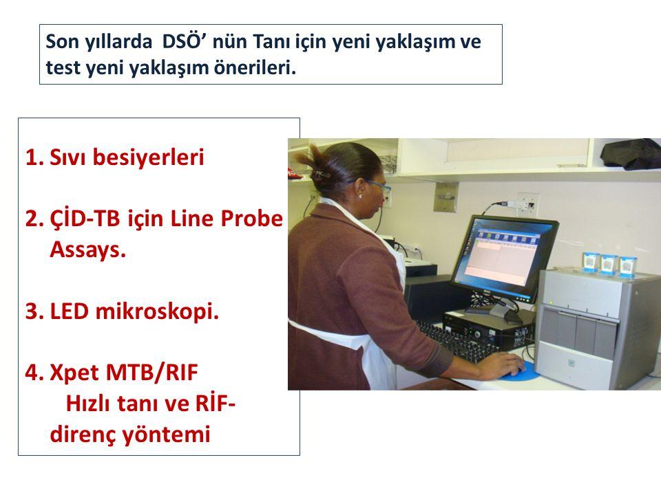1.Sıvı besiyerleri 2.ÇİD-TB için Line Probe Assays. 3.LED mikroskopi. 4.Xpet MTB/RIF Hızlı tanı ve RİF- direnç yöntemi Son yıllarda DSÖ' nün Tanı için