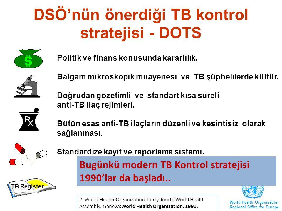 4.World Health Organization. Global Tuberculosis Control.