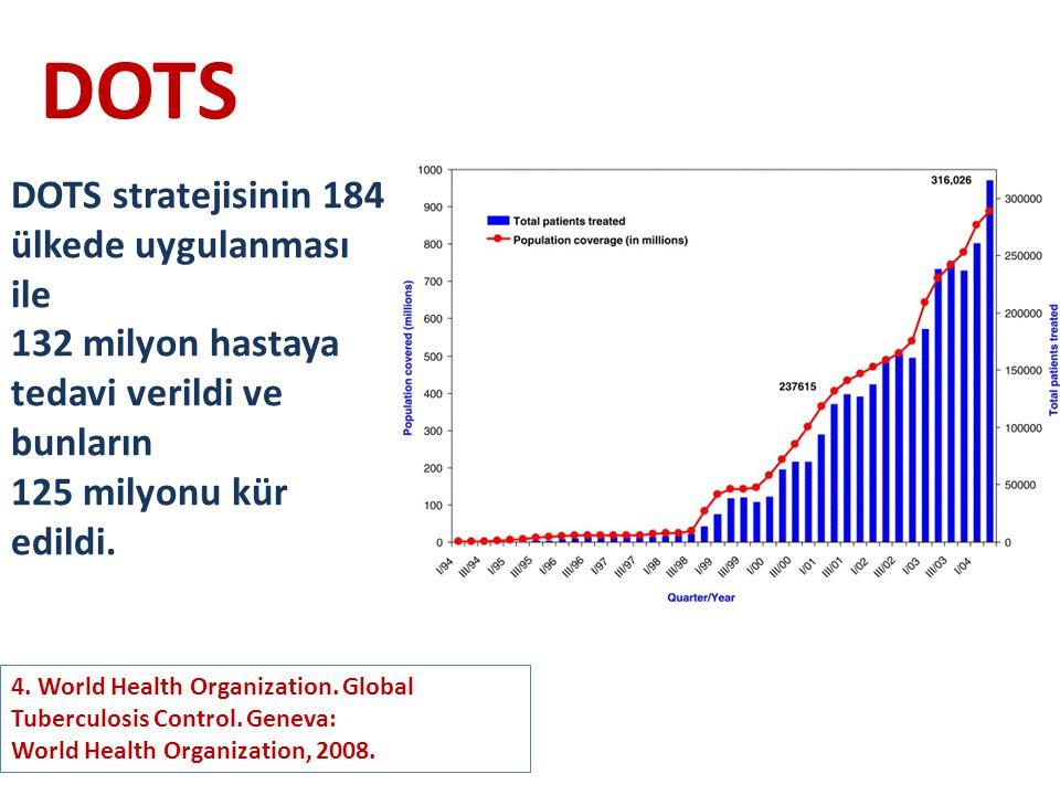 4. World Health Organization. Global Tuberculosis Control. Geneva: World Health Organization, 2008. DOTS stratejisinin 184 ülkede uygulanması ile 132