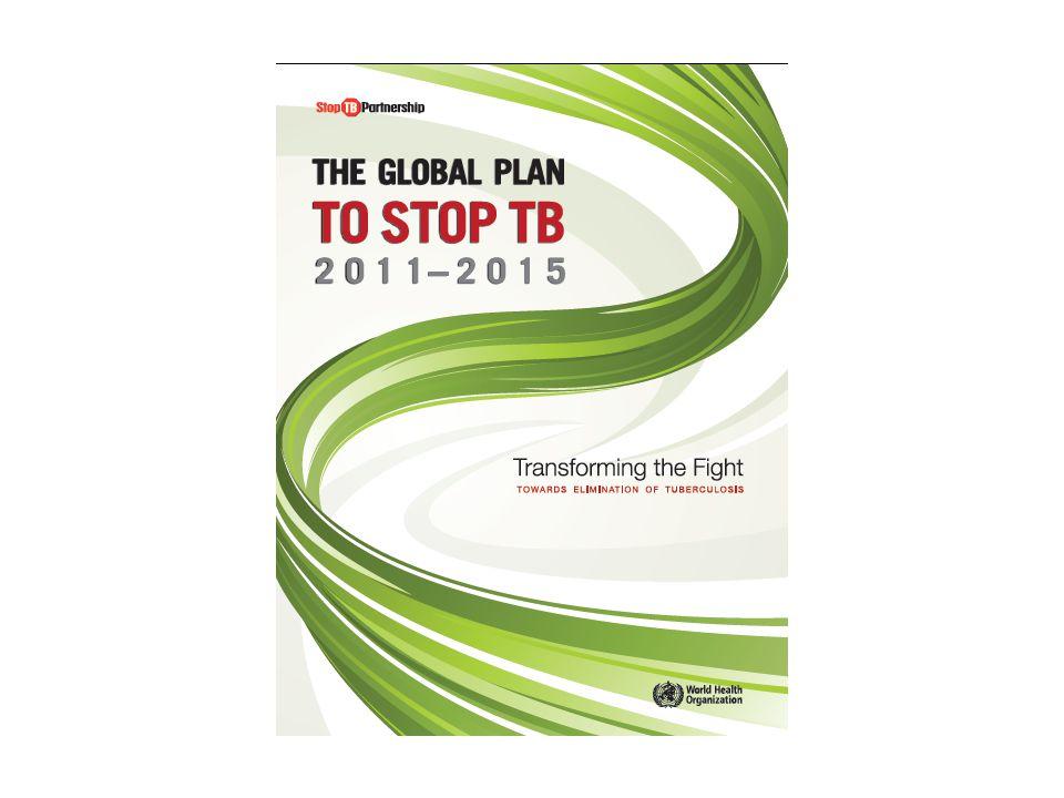 Yeni TB tanı araçlarının Muhtemel etkisi TB İnsidansı TB Mortalite