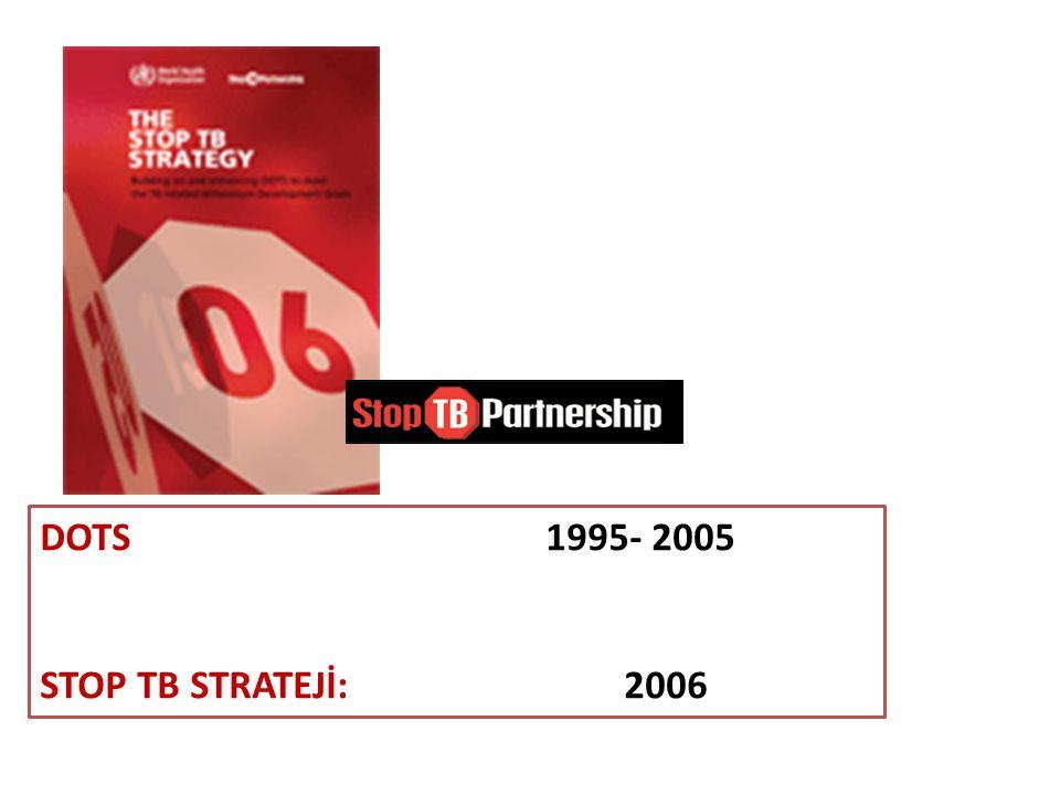 DOTS 1995- 2005 STOP TB STRATEJİ: 2006