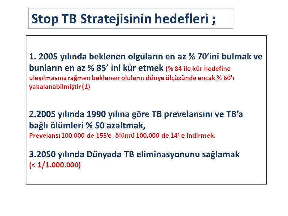 1. 2005 yılında beklenen olguların en az % 70'ini bulmak ve bunların en az % 85' ini kür etmek (% 84 ile kür hedefine ulaşılmasına rağmen beklenen olu