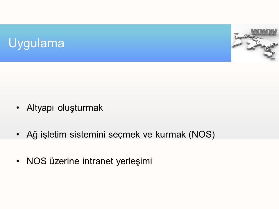 Altyapı oluşturmak Ağ işletim sistemini seçmek ve kurmak (NOS) NOS üzerine intranet yerleşimi Uygulama