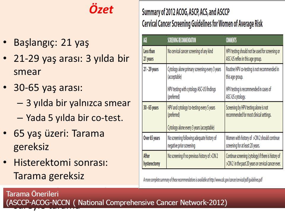 Özet Başlangıç: 21 yaş 21-29 yaş arası: 3 yılda bir smear 30-65 yaş arası: – 3 yılda bir yalnızca smear – Yada 5 yılda bir co-test. 65 yaş üzeri: Tara