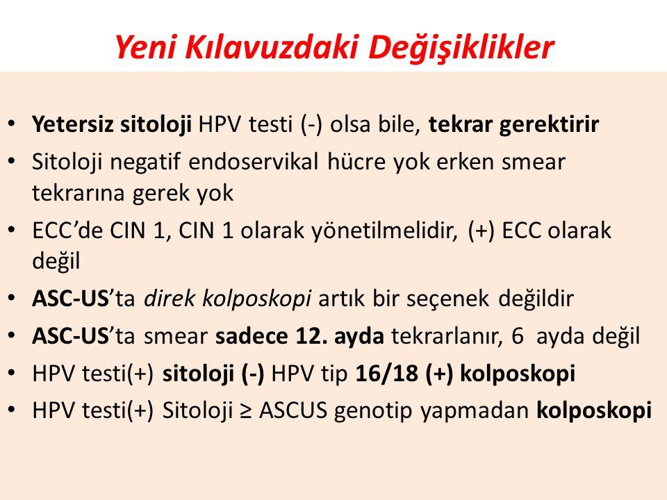 Yetersiz sitoloji HPV testi (-) olsa bile, tekrar gerektirir Sitoloji negatif endoservikal hücre yok erken smear tekrarına gerek yok ECC'de CIN 1, CIN