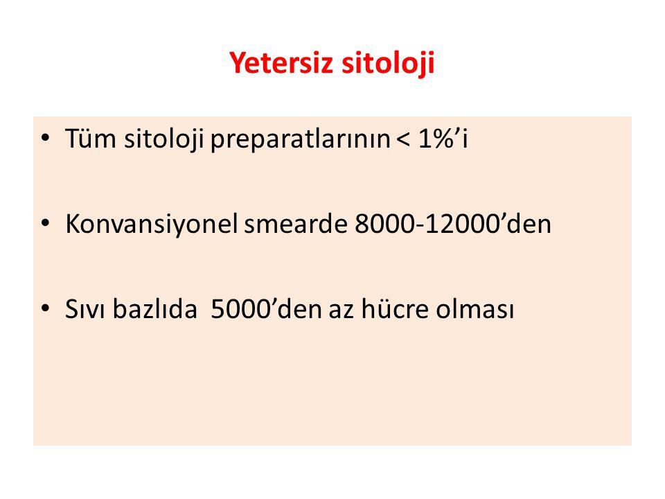 Yetersiz sitoloji Tüm sitoloji preparatlarının < 1%'i Konvansiyonel smearde 8000-12000'den Sıvı bazlıda 5000'den az hücre olması