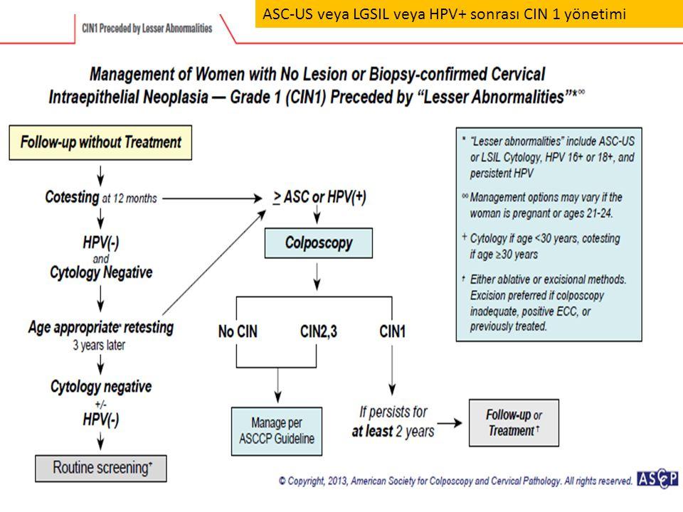 ASC-US veya LGSIL veya HPV+ sonrası CIN 1 yönetimi