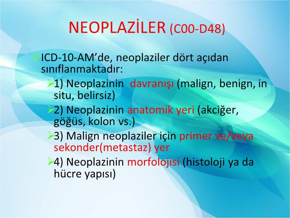  ICD-10-AM'de, neoplaziler dört açıdan sınıflanmaktadır:  1) Neoplazinin davranışı (malign, benign, in situ, belirsiz)  2) Neoplazinin anatomik yeri (akciğer, göğüs, kolon vs.)  3) Malign neoplaziler için primer ve/veya sekonder(metastaz) yer  4) Neoplazinin morfolojisi (histoloji ya da hücre yapısı) NEOPLAZİLER (C00-D48) 31