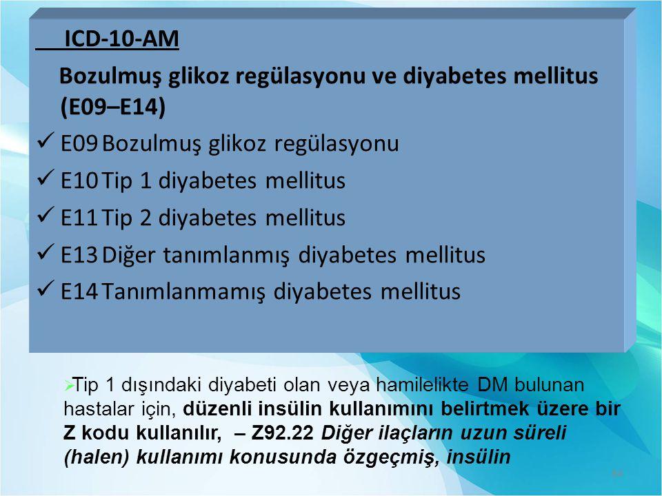 ICD-10-AM Bozulmuş glikoz regülasyonu ve diyabetes mellitus (E09–E14) E09Bozulmuş glikoz regülasyonu E10Tip 1 diyabetes mellitus E11Tip 2 diyabetes mellitus E13Diğer tanımlanmış diyabetes mellitus E14Tanımlanmamış diyabetes mellitus  Tip 1 dışındaki diyabeti olan veya hamilelikte DM bulunan hastalar için, düzenli insülin kullanımını belirtmek üzere bir Z kodu kullanılır, – Z92.22 Diğer ilaçların uzun süreli (halen) kullanımı konusunda özgeçmiş, insülin 84