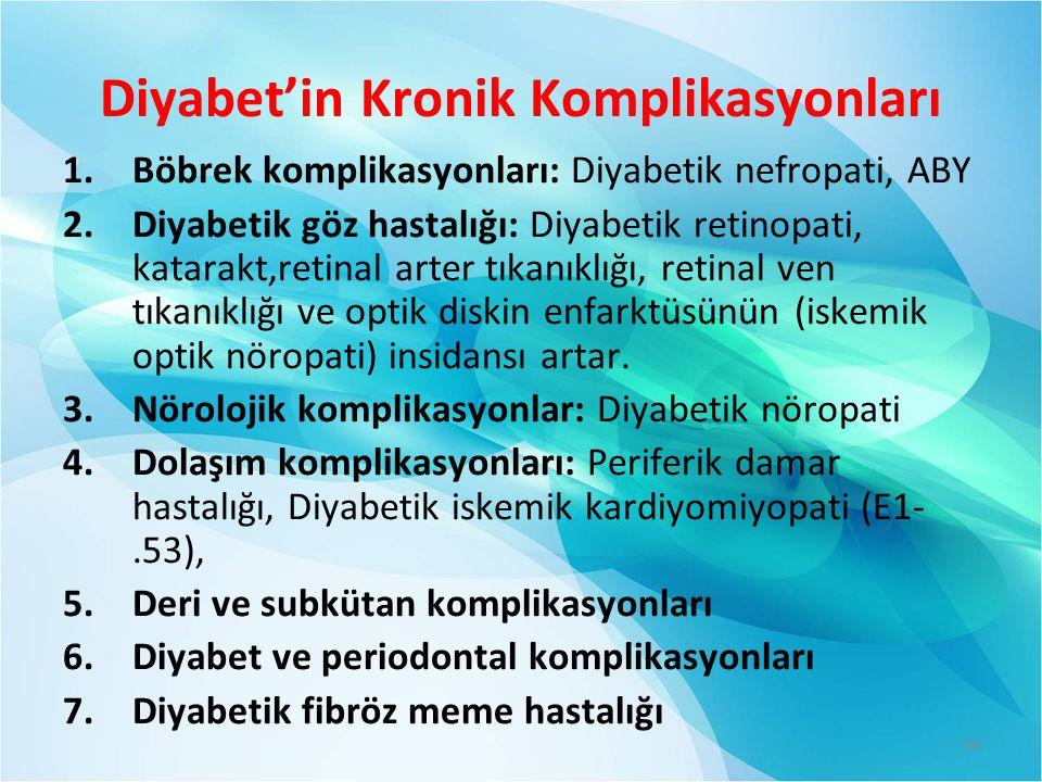 Diyabet'in Kronik Komplikasyonları 1.Böbrek komplikasyonları: Diyabetik nefropati, ABY 2.Diyabetik göz hastalığı: Diyabetik retinopati, katarakt,retinal arter tıkanıklığı, retinal ven tıkanıklığı ve optik diskin enfarktüsünün (iskemik optik nöropati) insidansı artar.