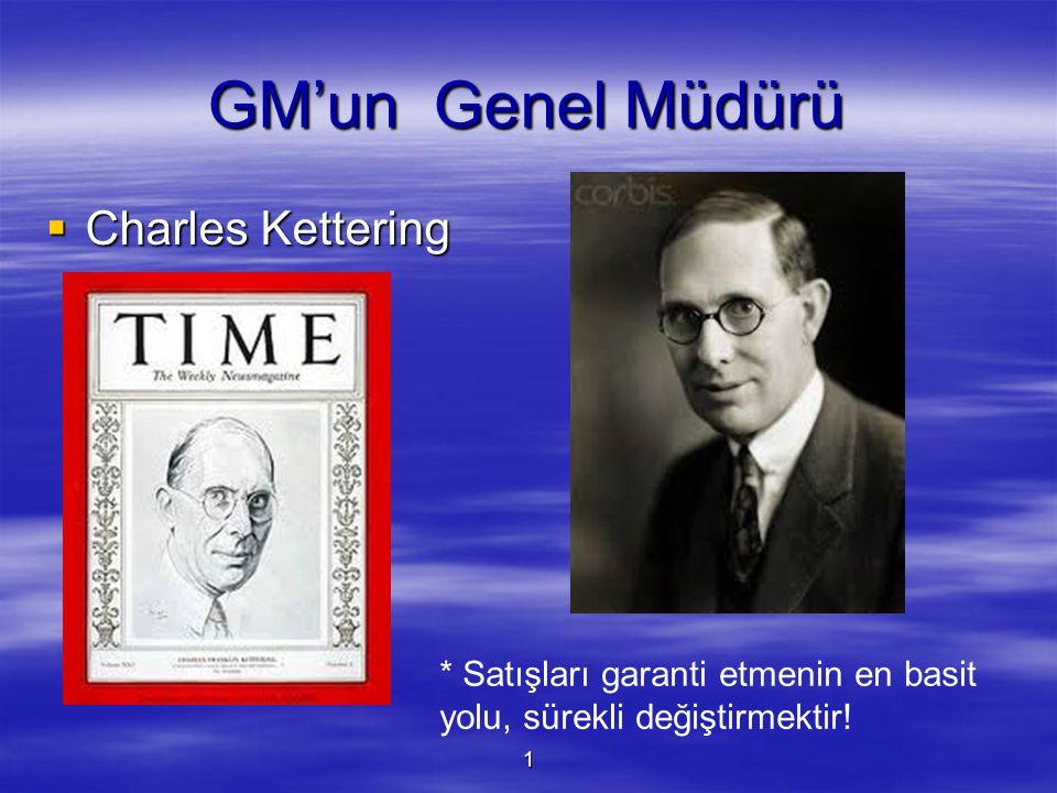 1 GM'un Genel Müdürü  Charles Kettering * Satışları garanti etmenin en basit yolu, sürekli değiştirmektir!