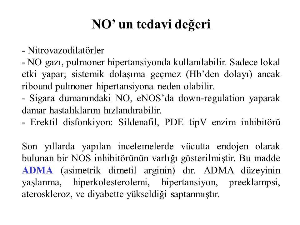 NO' un tedavi değeri - Nitrovazodilatörler - NO gazı, pulmoner hipertansiyonda kullanılabilir.