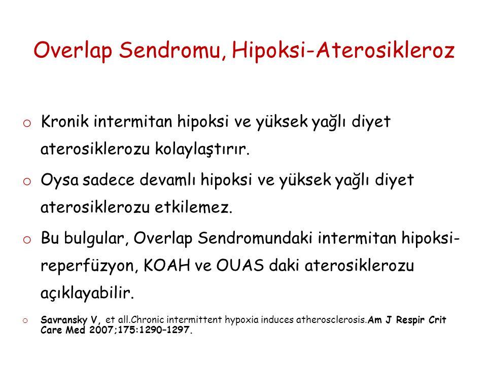 Overlap Sendromu, Hipoksi-Aterosikleroz o Kronik intermitan hipoksi ve yüksek yağlı diyet aterosiklerozu kolaylaştırır.