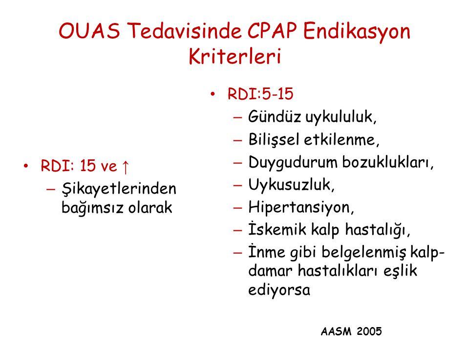 OUAS Tedavisinde CPAP Endikasyon Kriterleri RDI: 15 ve ↑ – Şikayetlerinden bağımsız olarak RDI:5-15 – Gündüz uykululuk, – Bilişsel etkilenme, – Duygudurum bozuklukları, – Uykusuzluk, – Hipertansiyon, – İskemik kalp hastalığı, – İnme gibi belgelenmiş kalp- damar hastalıkları eşlik ediyorsa AASM 2005
