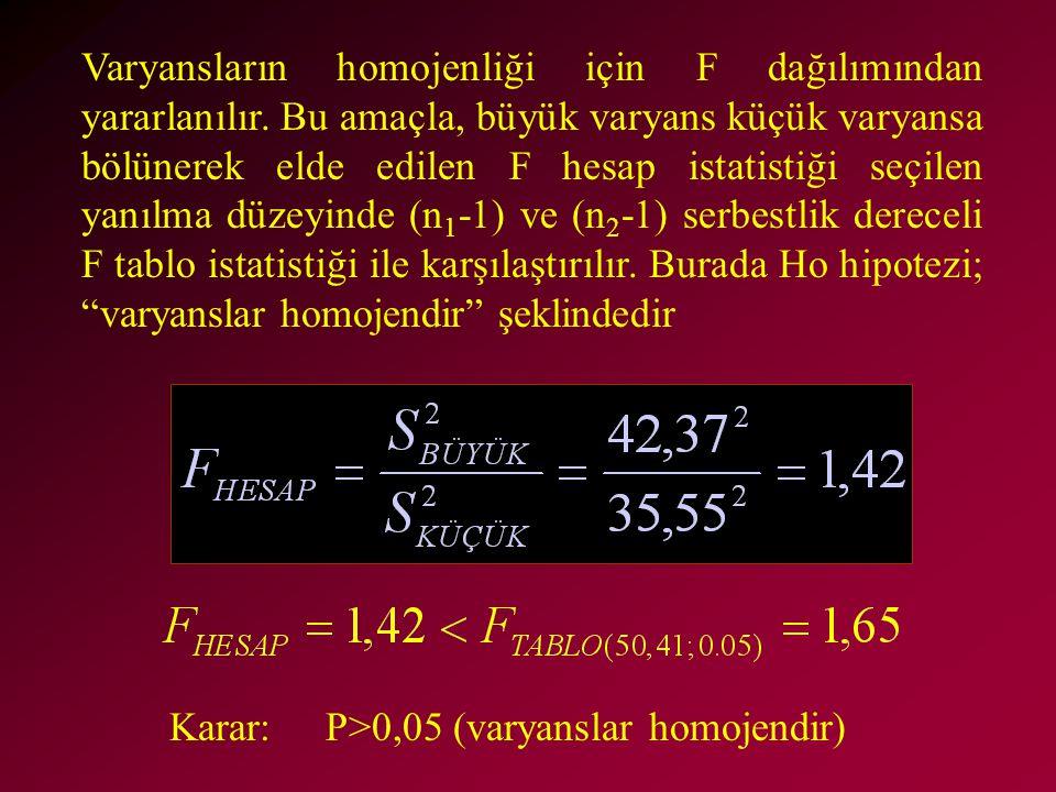 Varyansların homojenliği için F dağılımından yararlanılır. Bu amaçla, büyük varyans küçük varyansa bölünerek elde edilen F hesap istatistiği seçilen y