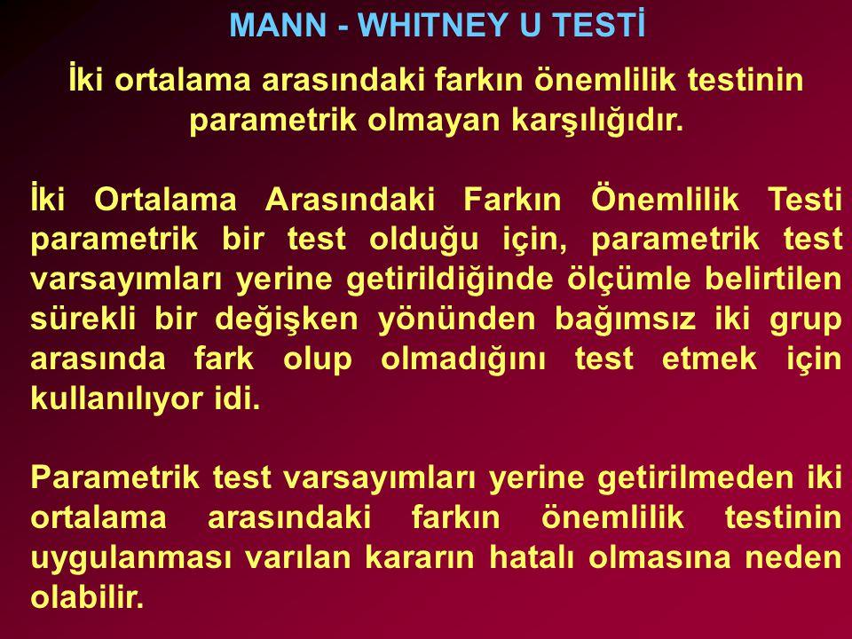 MANN - WHITNEY U TESTİ İki ortalama arasındaki farkın önemlilik testinin parametrik olmayan karşılığıdır. İki Ortalama Arasındaki Farkın Önemlilik Tes
