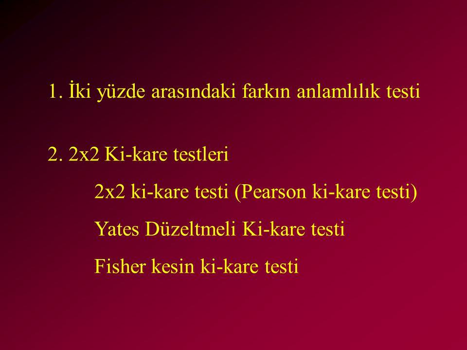 1. İki yüzde arasındaki farkın anlamlılık testi 2. 2x2 Ki-kare testleri 2x2 ki-kare testi (Pearson ki-kare testi) Yates Düzeltmeli Ki-kare testi Fishe