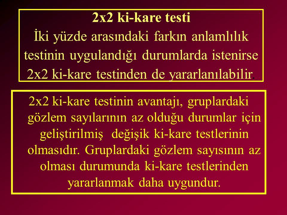 2x2 ki-kare testi İki yüzde arasındaki farkın anlamlılık testinin uygulandığı durumlarda istenirse 2x2 ki-kare testinden de yararlanılabilir. 2x2 ki-k