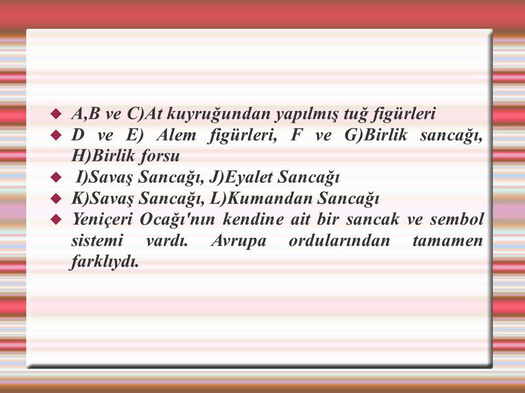 A,B ve C)At kuyruğundan yapılmış tuğ figürleri  D ve E) Alem figürleri, F ve G)Birlik sancağı, H)Birlik forsu  I)Savaş Sancağı, J)Eyalet Sancağı 