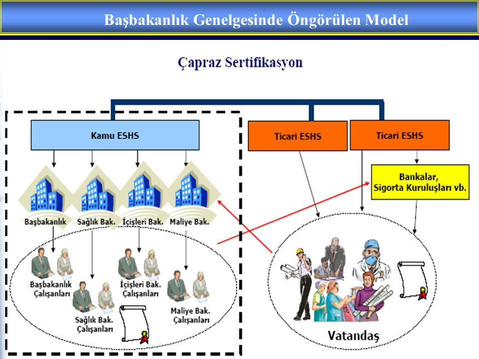19ESHS19 Başbakanlık Genelgesinde Öngörülen Model