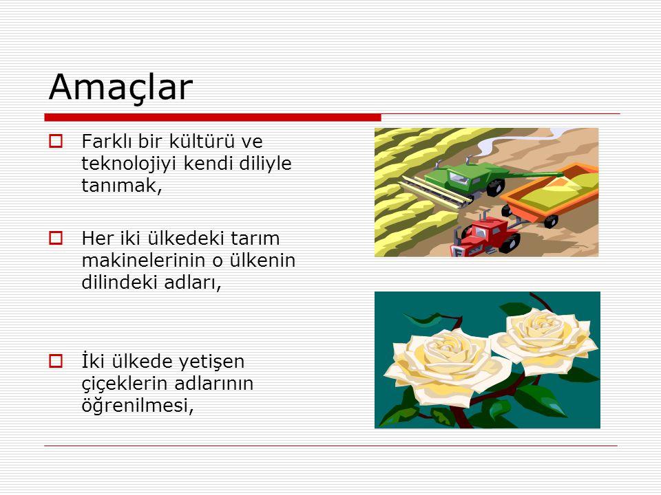 Amaçlar  Farklı bir kültürü ve teknolojiyi kendi diliyle tanımak,  Her iki ülkedeki tarım makinelerinin o ülkenin dilindeki adları,  İki ülkede yet