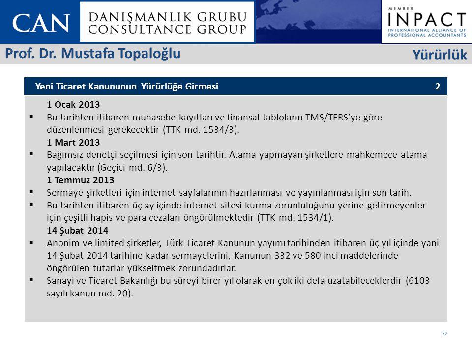 Yeni Ticaret Kanununun Yürürlüğe Girmesi 2 1 Ocak 2013  Bu tarihten itibaren muhasebe kayıtları ve finansal tabloların TMS/TFRS'ye göre düzenlenmesi gerekecektir (TTK md.
