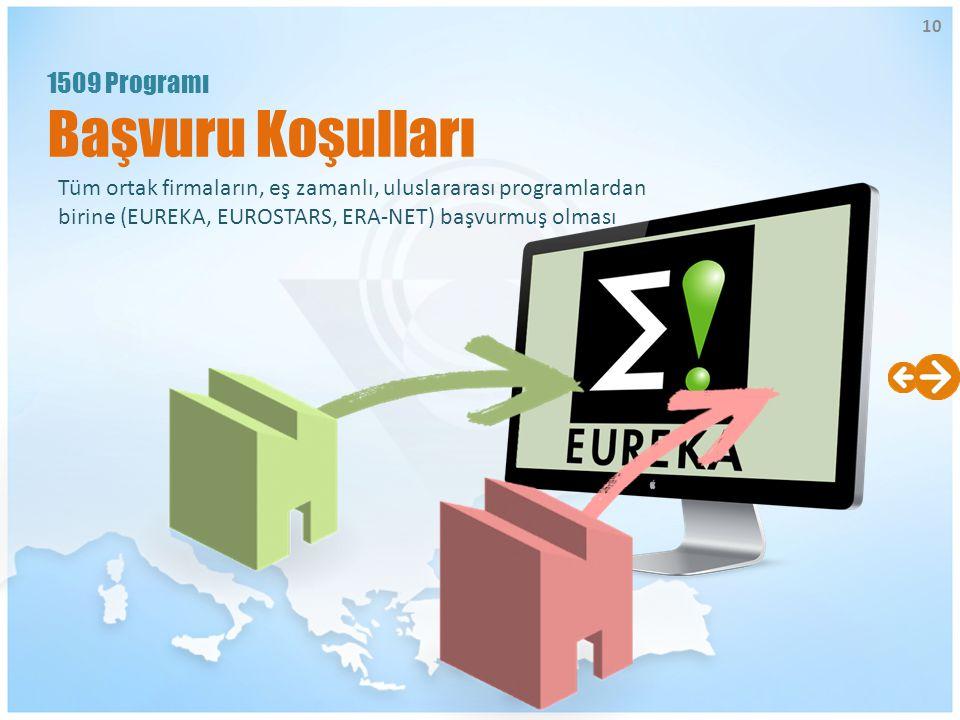 Tüm ortak firmaların, eş zamanlı, uluslararası programlardan birine (EUREKA, EUROSTARS, ERA-NET) başvurmuş olması 1509 Programı Başvuru Koşulları 10