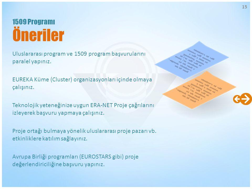Uluslararası program ve 1509 program başvurularını paralel yapınız. EUREKA Küme (Cluster) organizasyonları içinde olmaya çalışınız. Teknolojik yeteneğ