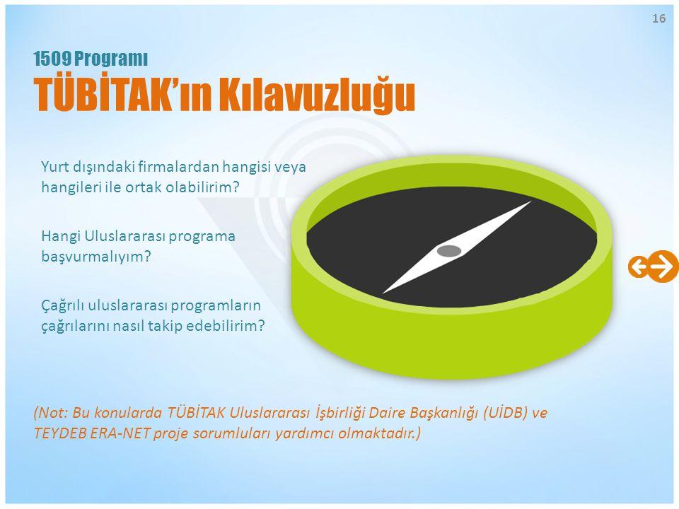Yurt dışındaki firmalardan hangisi veya hangileri ile ortak olabilirim? Hangi Uluslararası programa başvurmalıyım? Çağrılı uluslararası programların ç