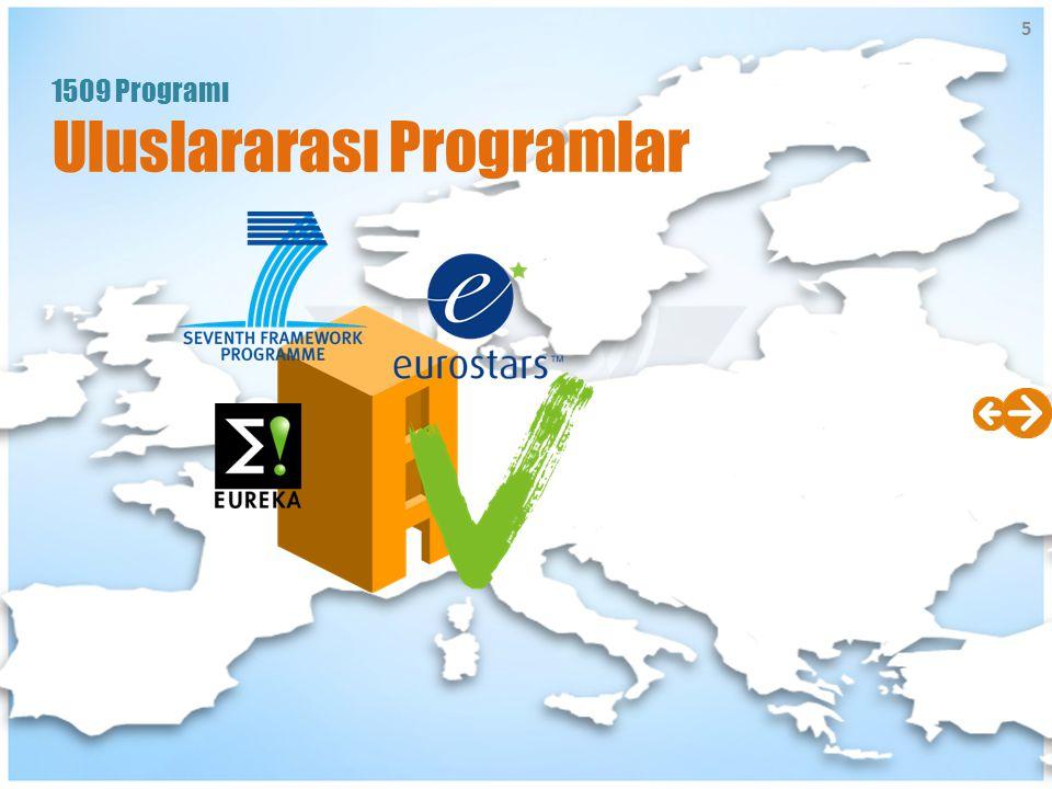 1509 Programı Uluslararası Programlar 5