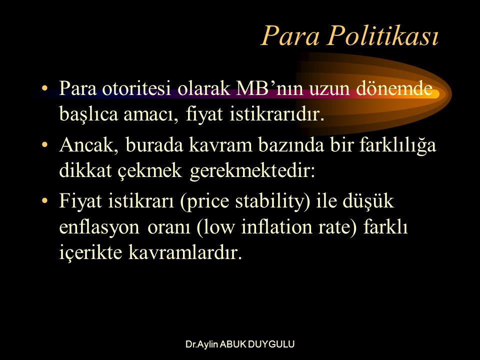 Dr.Aylin ABUK DUYGULU Para Politikası Fiyat istikrarı, fiyat değişmelerinin öngörülebilirliğini ifade etmektedir.