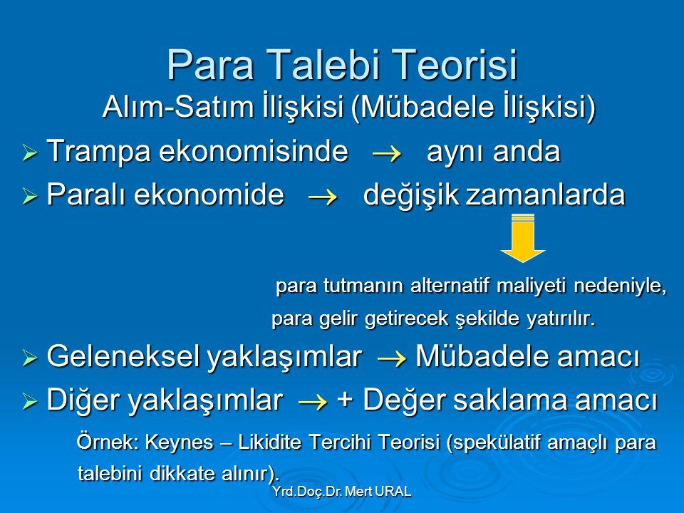 Yrd.Doç.Dr. Mert URAL Para Talebi Teorisi Alım-Satım İlişkisi (Mübadele İlişkisi)  Trampa ekonomisinde  aynı anda  Paralı ekonomide  değişik zaman