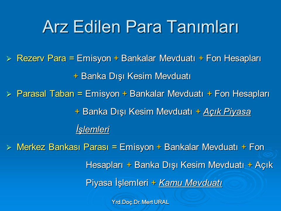 Yrd.Doç.Dr. Mert URAL Arz Edilen Para Tanımları  Rezerv Para = Emisyon + Bankalar Mevduatı + Fon Hesapları + Banka Dışı Kesim Mevduatı + Banka Dışı K
