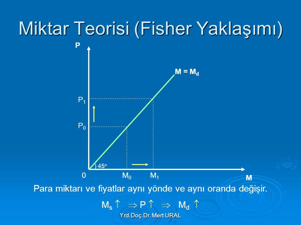 Yrd.Doç.Dr. Mert URAL Miktar Teorisi (Fisher Yaklaşımı) P1P1 P0P0 0 M 0 M 1 M P M = M d Para miktarı ve fiyatlar aynı yönde ve aynı oranda değişir. M