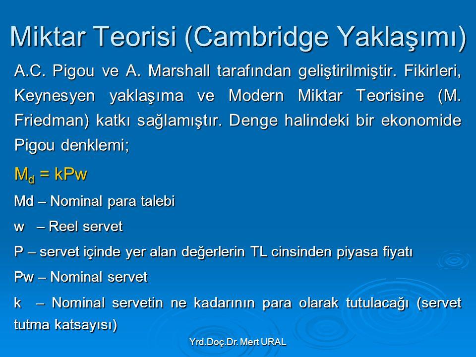 Yrd.Doç.Dr. Mert URAL Miktar Teorisi (Cambridge Yaklaşımı) A.C. Pigou ve A. Marshall tarafından geliştirilmiştir. Fikirleri, Keynesyen yaklaşıma ve Mo