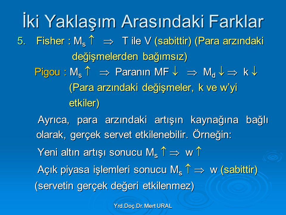 Yrd.Doç.Dr. Mert URAL İki Yaklaşım Arasındaki Farklar 5.Fisher : M s   T ile V (sabittir) (Para arzındaki değişmelerden bağımsız) değişmelerden bağı