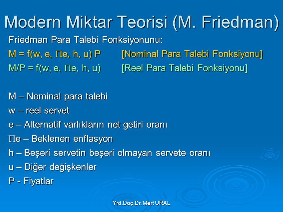 Yrd.Doç.Dr. Mert URAL Modern Miktar Teorisi (M. Friedman) Friedman Para Talebi Fonksiyonunu: M = f(w, e,  e, h, u) P[Nominal Para Talebi Fonksiyonu]
