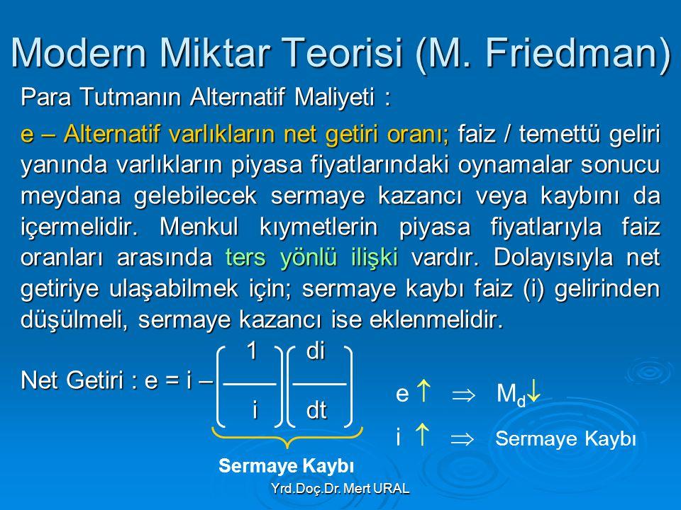 Yrd.Doç.Dr. Mert URAL Modern Miktar Teorisi (M. Friedman) Para Tutmanın Alternatif Maliyeti : e – Alternatif varlıkların net getiri oranı; faiz / teme