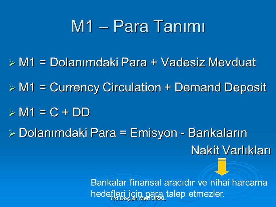 Yrd.Doç.Dr. Mert URAL M1 – Para Tanımı  M1 = Dolanımdaki Para + Vadesiz Mevduat  M1 = Currency Circulation + Demand Deposit  M1 = C + DD  Dolanımd