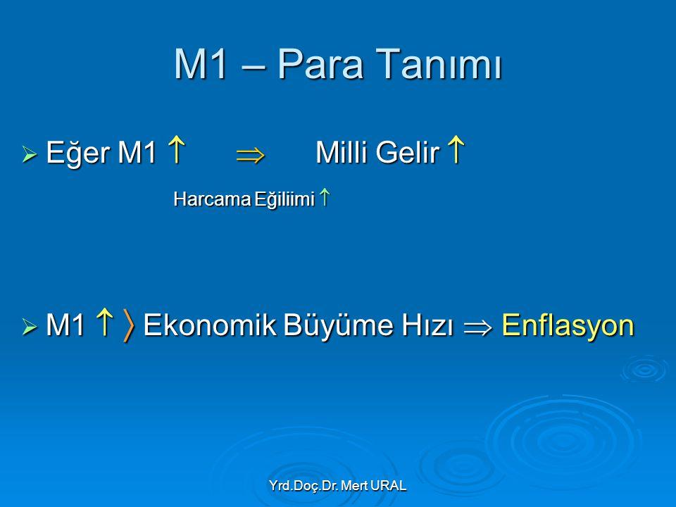 Yrd.Doç.Dr. Mert URAL M1 – Para Tanımı  Eğer M1   Milli Gelir  Harcama Eğiliimi  Harcama Eğiliimi   M1   Ekonomik Büyüme Hızı  Enflasyon
