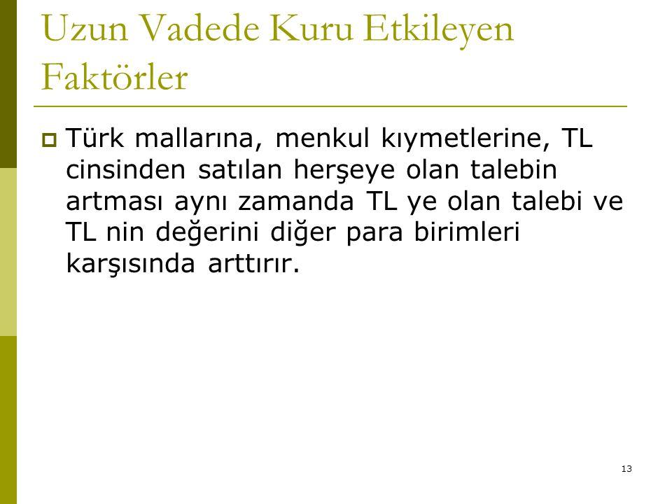 13 Uzun Vadede Kuru Etkileyen Faktörler  Türk mallarına, menkul kıymetlerine, TL cinsinden satılan herşeye olan talebin artması aynı zamanda TL ye ol